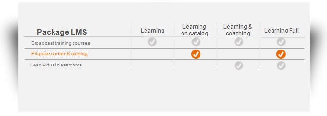 LMS Package Summary - eLearning Portal